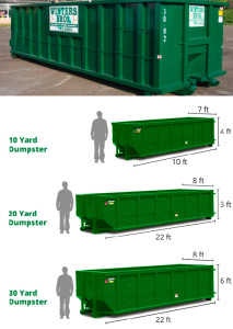 Dumpster rental roll off container in Nassau County