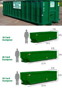 Suffolk County Dumpster rental service